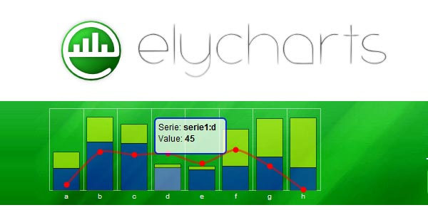 JavaScript Charting Library Fully Customizable: Elycharts