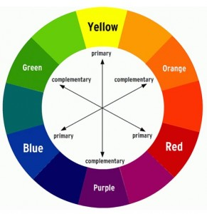 choosing the right corporate color for your company