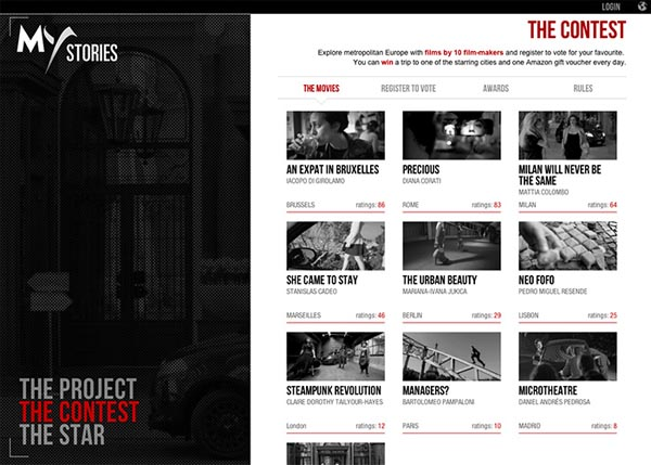 HTML5 Websites Created by Professional Agencies and Web Designers-24