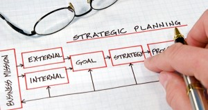 Brand Strategy Basics and Planning