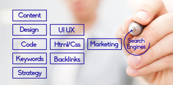 Website and Search Engines
