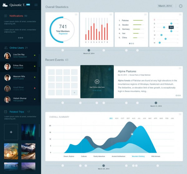 Free PSD Dashboard And Admin Panel Designs