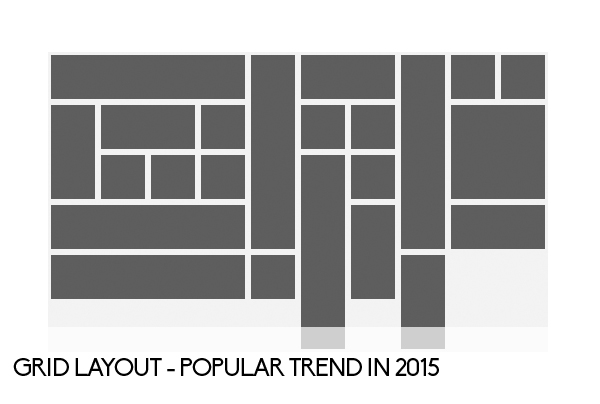 Grid Layout - Popular trend in 2015