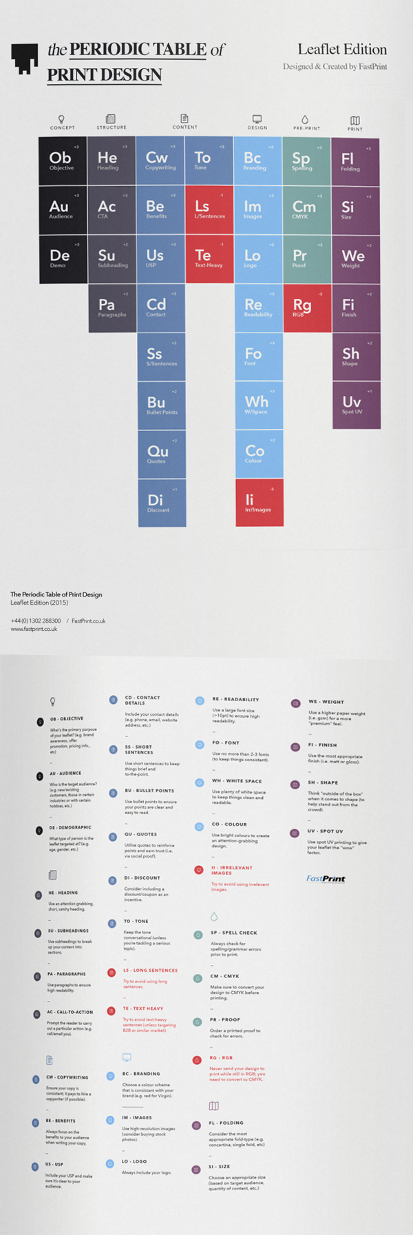 Periodic Table of Leaflet Design