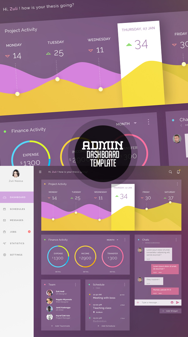 Free Admin Dashboard and UI Kit PSD Elements