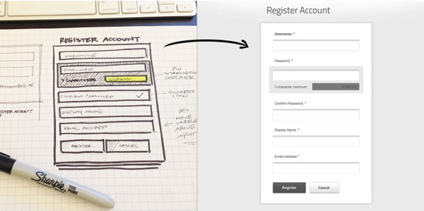 Wireframes - to understand the flow of entire web app.