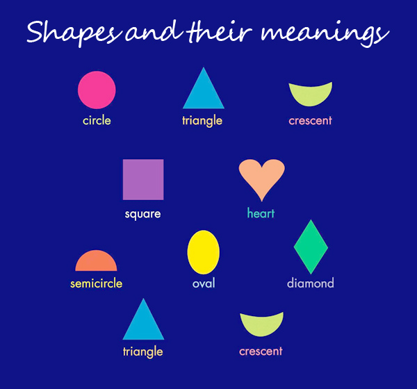 Shapes and their meanings