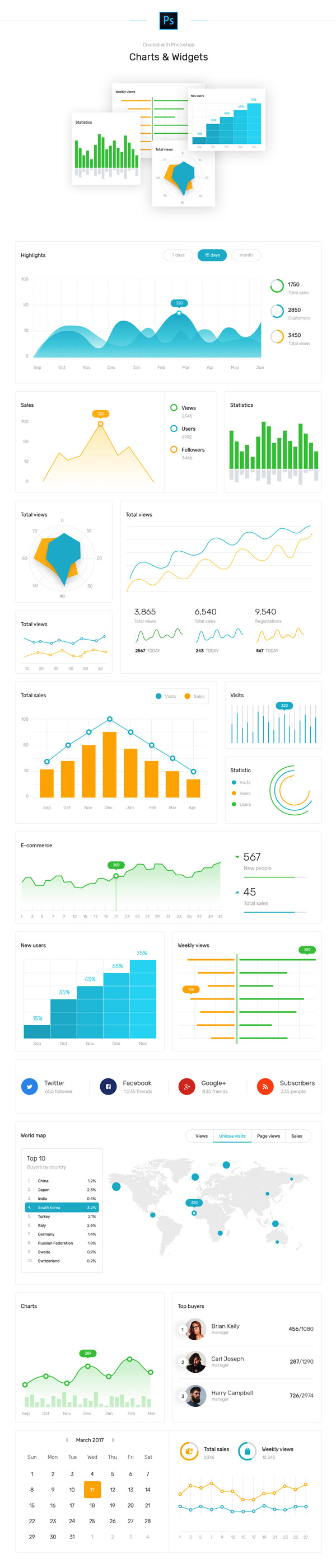 Free Admin Dashboard Panel UI KIT PSD