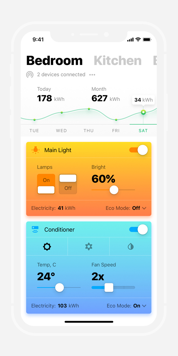 Free Smart Home Statistic screens for Electricity Control App Sketch
