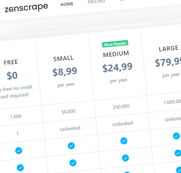 Pricing and plans of Zenscrape