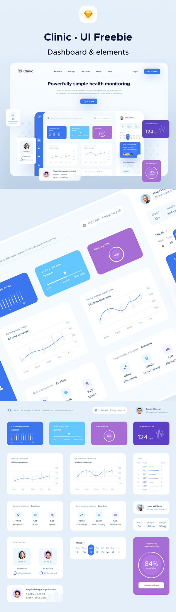 Free Clinic Dashboard UI elements (Sketch) Free Font