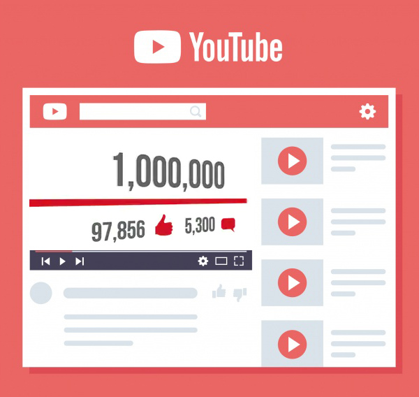 Why don't your Videos Get many YouTube views?